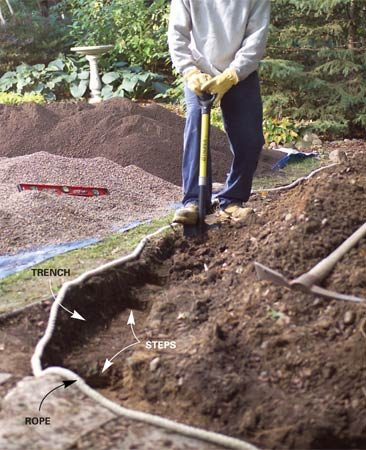 <b>Photo 1: Dig the trench</b><br/>Mark the border of the raised bed with a rope. Dig an 8-in.-deep x 10-in.-wide trench next to the rope. Level the bottom and create steps to accommodate sloped areas. Fill the trench with 4 in. of gravel.