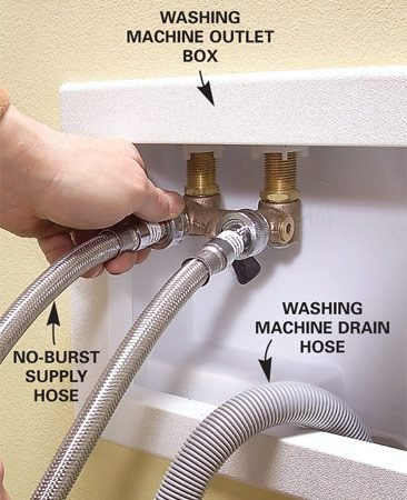 "<b>Photo 10: Run shutoff valves to the washer</b></br> Connect the washing machine to the shutoff valves with ""no-burst"" hoses. Set the drain hose into the drain opening in the washer box. Use the gasket or clamp provided with the hose to hold it in place."