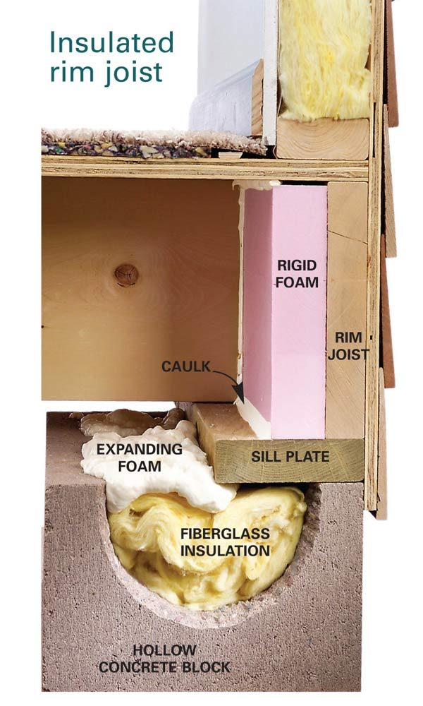 Place rigid roam against the rim joists,<br/> then caulk along the insulation.