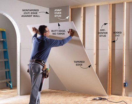 <b>Avoid butt joints</b></br> Hang drywall vertically on walls to eliminate butt joints. Nail 2x2s to studs that don't align with the edges of the sheets.