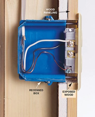 <b>Mistake: Exposed combustible material</b></br> Electrical boxes must be flush to the wall surface if the wall surface is a combustible material. Boxes recessed behind combustible materials like wood present a fire hazard because the wood is left exposed to potential heat and sparks.