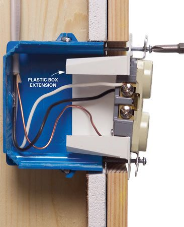 <b>Solution: Add a box extension</b></br> The fix is simply to install a metal or plastic box extension. If you use a metal box extension on a plastic box, connect the metal extension to the ground wire in the box using a grounding clip and a short piece of wire.