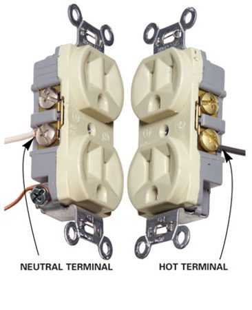 <b>Solution: Identify the neutral terminal</b></br> <p>Connecting the black hot wire to the neutral terminal of an outlet creates the potential for a lethal shock. The trouble is that you may not realize the mistake until someone gets shocked, because lights and most other plug-in devices will still work; they just won't work safely.</p>  <p>Always connect the white wire to the neutral terminal of outlets and light fixtures. The neutral terminal is always marked. It's usually identified by a silver or light-colored screw. Connect the hot wire to the other terminal. If there's a green or bare copper wire, that's the ground. Connect the ground to the green grounding screw or to a ground wire or grounded box.</p>