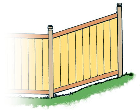 Racking fence