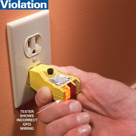 Violation: Incorrectly wired GFCI outlet