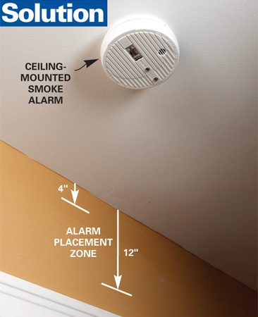 Solution: Mount alarm at the proper height