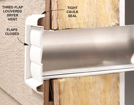 <b>An airtight louvered vent</b></br> The vent flaps are completely closed and the flange is caulked to stop air infiltration.