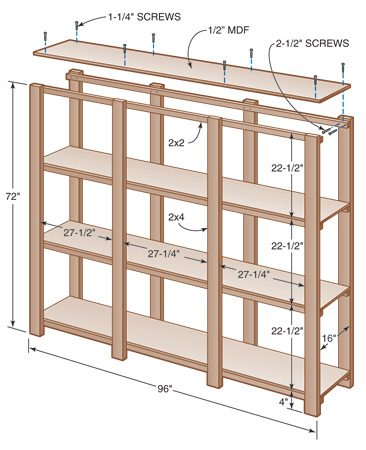 <b>Shelf plans</b><br/>Build the shelves from plywood, 2x4s and 2x2s.