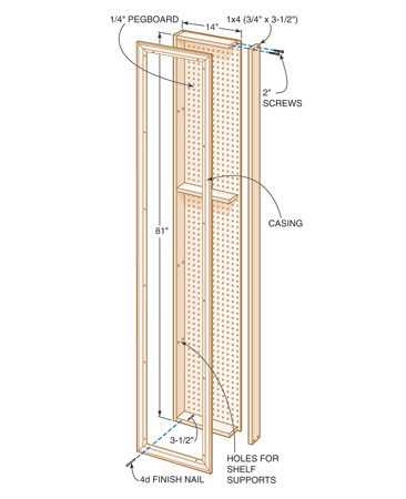 <b>Cabinet plans</b><br/>The cabinet fits between two studs. You can make it any height.