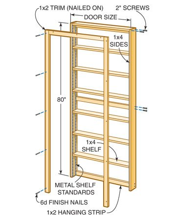 <b>Hidden shelf plans</b><br/>Use 1x4s for the sides and shelves, and lock the shelves in place with 1x2s.