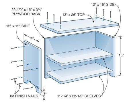 <b>Shoe storage plans</b></br> Build this double-duty step stool from six pieces of 3/4-in. plywood.