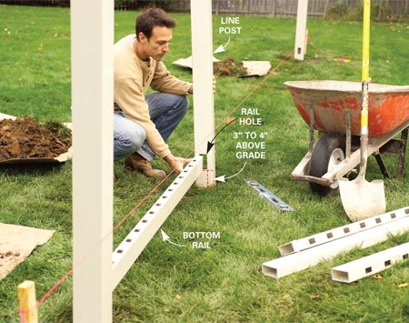 <b>Photo 4: Plumb posts</b></br> Drop a post into place and snap in the bottom rail. Then position it against the string line, plumb it and add concrete.