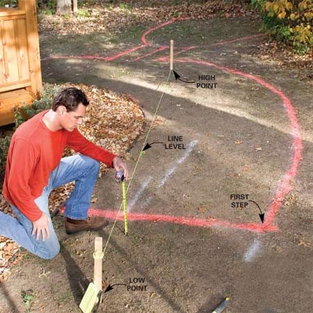 <b>Photo 1: Mark the layout</b></br> Sketch the location for the path and patio with spray paint. Stretch a level string line from the high point on the path to the low points, measure the height differences and position the steps near the low point.