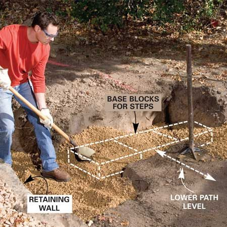 <b>Photo 2: Begin excavating</b></br> <p>Dig out the step and retaining wall areas 12 in. below the lowest point on the path (Figure A). Dump 6 in. of gravel into the excavation and pack it solid with a hand tamper. Roughly level the top.</p>