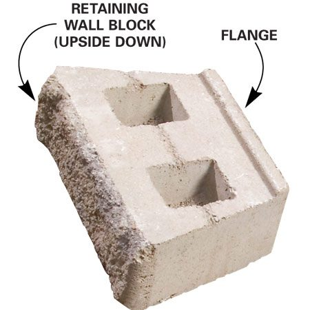 <b>Close-up of retaining wall block</b></br> Knock off the back flange where necessary.