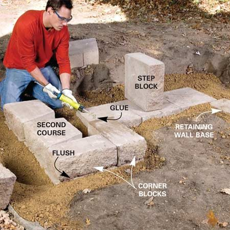 <b>Photo 5: Begin the second course</b></br> Set a second course of blocks on top of the first. Knock off the back flange on retaining wall blocks around the stairs so their fronts fit flush to the blocks below. Glue the second course of blocks in place.