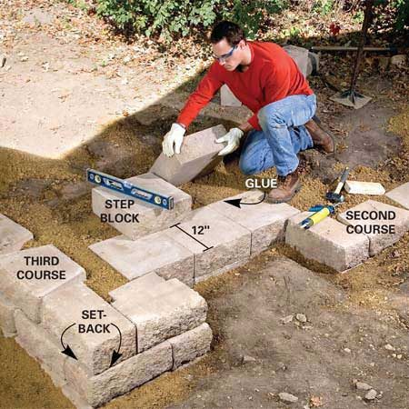 <b>Photo 6:Start the third course</b></br> Add a third course of blocks to the retaining wall (second exposed row), setting them back. Stagger the exposed vertical joints. Level the second step blocks, overlapping the first and 12 in. back from the front edge, and glue them.