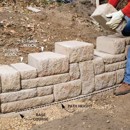 <b>Photo 8: Continue the retaining wall</b></br> Dig, tamp the gravel base and continue to assemble the retaining walls. Stagger the joints and mix the block sizes for the best appearance.