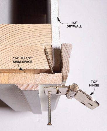 <b>The solution</b></br> Replace short hinge screws with long screws when the screw holes no longer hold. Angle the long screws toward the studs to make sure they catch.