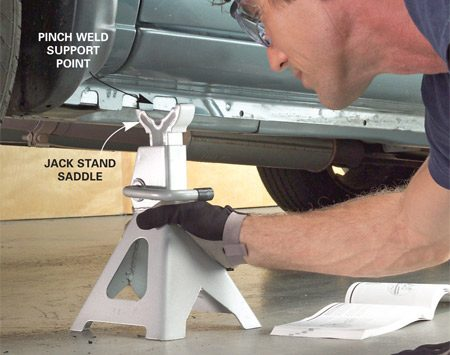 <b>Photo 2: Jack stands</b></br> Place the jack stand under the support point. Raise the saddle and make sure it locks into place.