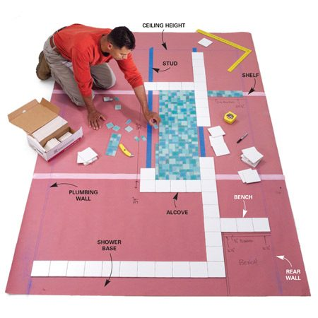 <b>Photo 1: Draw a template</b></br> Plan the framing and tile layout for each wall on rosin paper cut to match the size of each wall.