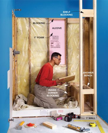 <b>Photo 2: Framing</b></br> Add blocking to the top and bottom of the alcove, shimming the sides as needed, and fill in the back with foam board. Frame the end wall and then the bench.