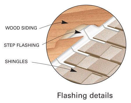 Flashing detail