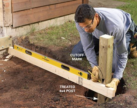 <b>Photo 4: Establish the post height</b></br> <p>Mark the   posts level   with the bottom   of the ledger and   cut them off. Put   the cutoff posts   back in the holes,   but don't fill   around them   until you've built   and squared the   floor frame. </p>
