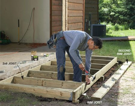 <b>Photo 5: Build the floor</b></br> Start the floor frame by toenailing the joists to the ledger and nailing through the first rim joist into the floor joists. Then install the second rim joist and nail on the joist hangers. Square the frame and nail the two layers of plywood to the joists.