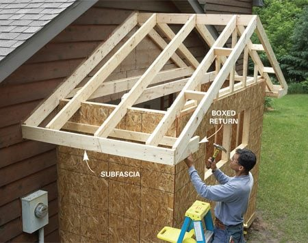 <b>Photo 11: Build the gable end</b></br> Complete the roof frame and fill in the gable end rafters. Then nail plywood over the roof frame.
