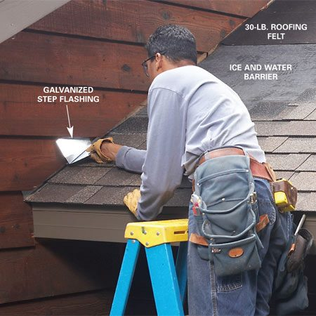 <b>Photo 13: Flash and shingle</b><br/>Shingle the roof. Install building paper and shingles according to local codes and the instructions on the shingle package. Slide galvanized metal step flashing under the siding and position it over the end shingle in each course.