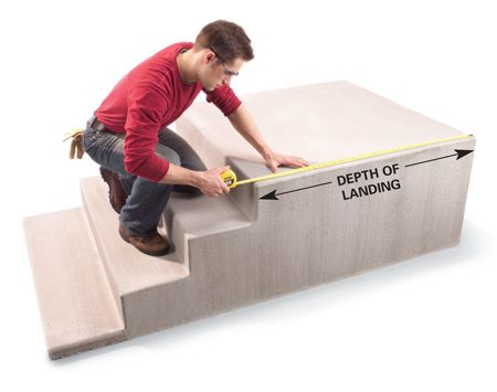 <b>Photo 1: Measure the depth of the landing</b></br> Measure the depth of the landing. If you're installing railings on both sides, make separate sketches and take separate measurements for each side.