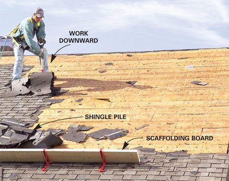 <b>Photo 4: Work downward</b></br> Work from the peak down, tearing off shingles in easy-to-carry sections. Tear off a section all the way down to the roof jacks before returning to the peak.