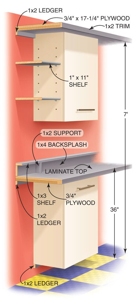 Wall system details