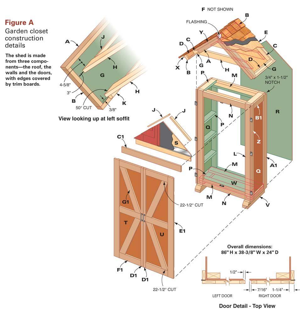 Figure A: Garden closet details