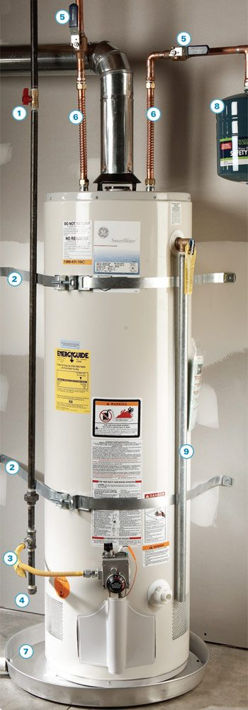 Here are some common<br/> code upgrades you<br/> may find on your new<br/> water heater.
