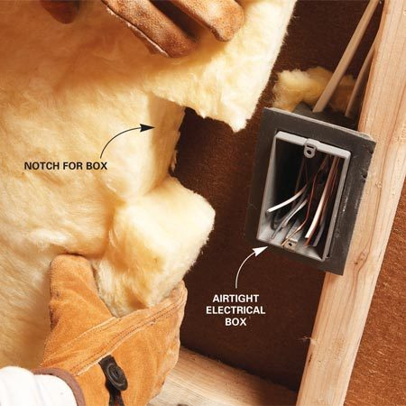 <b>Notch around electrical boxes</b><br/>Cut notches in batts to fit snuggly around electrical boxes. Airtight boxes have gaskets that seal against the drywall.