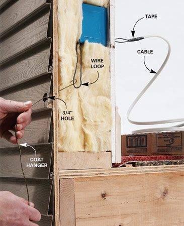 <b>Photo 2: Pull in the new cable</b></br> Cut off 2 ft. of sheathing and two wires from the cable. Tape the remaining wire to the sheathing, then feed the loop through a knockout in the interior box. Fish for the cable from the exterior hole using a hook made from wire. Pull the cable through the hole.