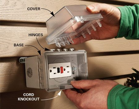Watch together with Happy Thanksgiving 2010 moreover Outdoor Electrical Outlet Box likewise View All further Stock Photo Circuit Breaker Socket White Box Image56223498. on gfci outlet fuse box