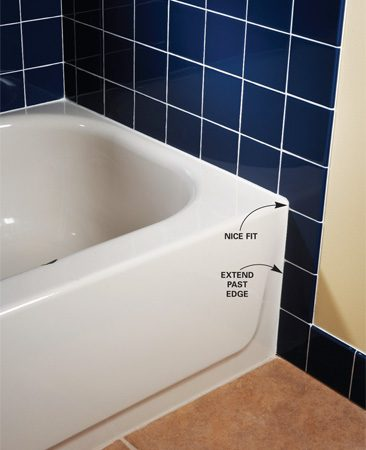 <b>Extend tile beyond tub edge</b></br> Plan the tile layout so a column of tile extends past the end of the tub.