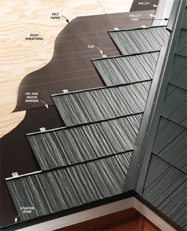 <b>Metal roofing details</b></br> Metal roofing can be a DIY project if you're comfortable working with metal.