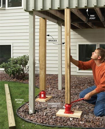 <b>Photo 1: Brace the deck</b></br> Prop up the deck with temporary braces so you can remove the rotted post. Stop jacking when you hear the deck begin to creak.