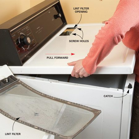 <b>Photo 1: Remove the top (dryer with lint filter on top)</b></br> Remove the screws under the lint filter, then jerk the top forward and lift it up to release it from the catches at the corners.