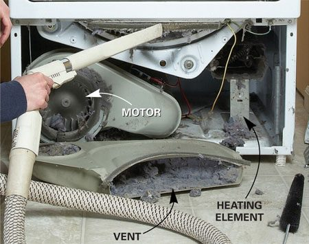 <b>Photo 2: Vacuum out the lint</b></br> Vacuum out the motor, the vent and the inside of the dryer. Clean carefully around wires and small parts to avoid breaking them.