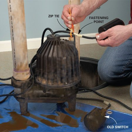 Fixing A Sewage Ejection Pump The Family Handyman