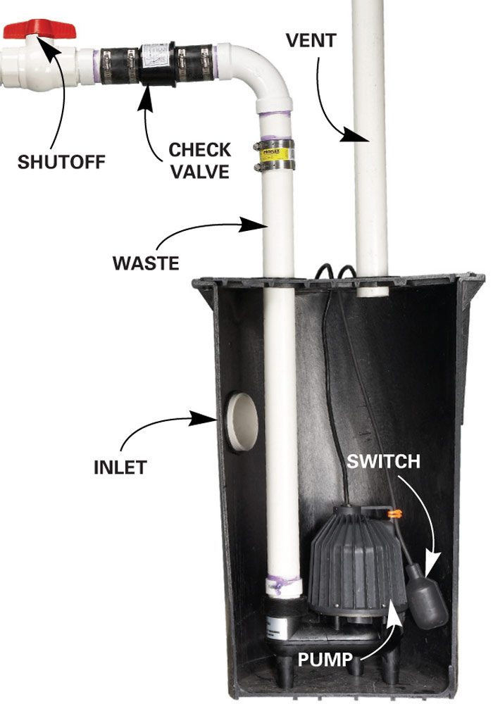 Sewage ejector system