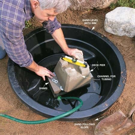 <b>Photo 2: Set the fountain base</b></br> Partially fill the pond and set blocks in place to hold the pot. Check them with a level and shim with galvanized washers if necessary.