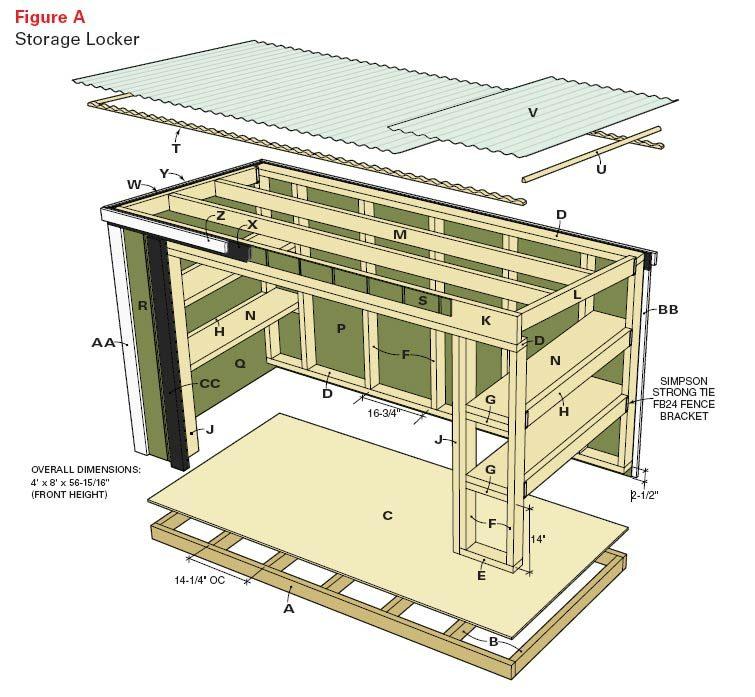 Outdoor storage locker the family handyman for Small lawnmower shed