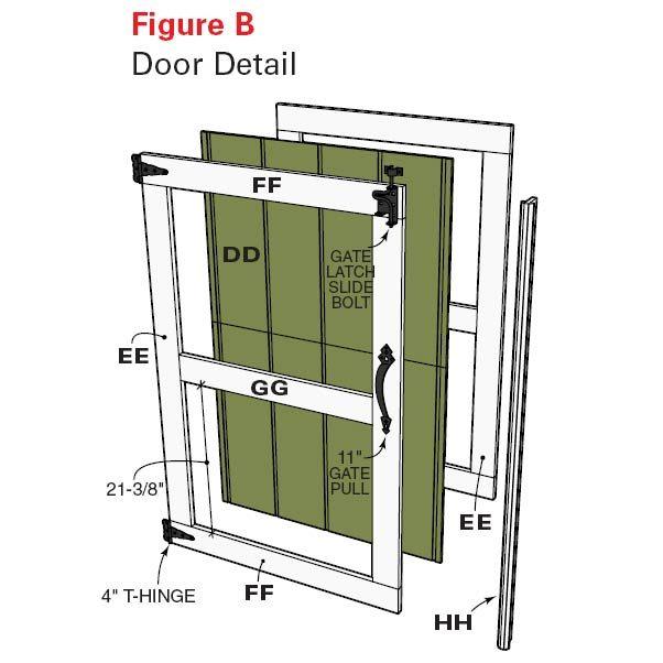 Figure B: Door detail