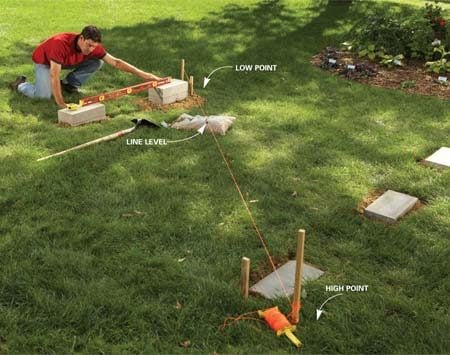 <b>Photo 1: Layout and leveling</b></br> Lay a quick foundation with minimal digging by setting concrete blocks on gravel. Level from high to low spots with a string level.
